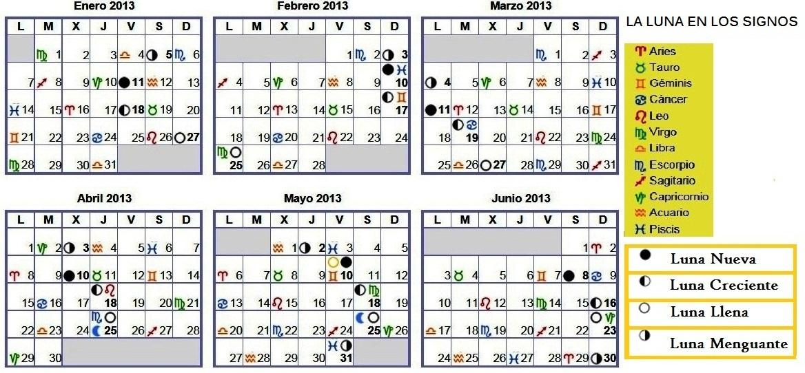 La luna en los signos zodiacales para planificar tus for Calendario lunar de hoy