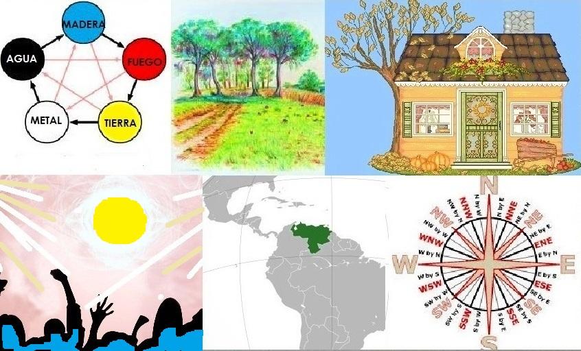 Cual es la vibraci n de tu hogar seg n el feng shui for Decoracion del hogar segun el feng shui