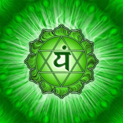 Resultado de imagen para yam chakra