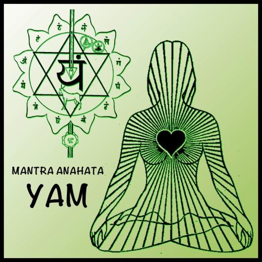 Resultado de imagen para mantra yam